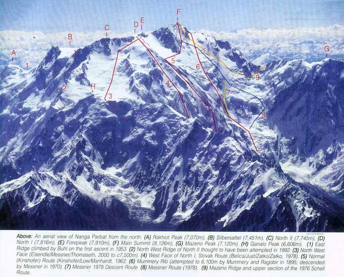 Маршруты с ледника Диамир