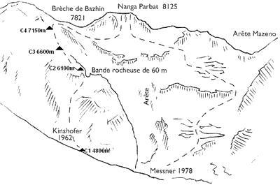 Оригинальный маршрут Кингшофера